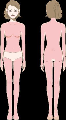 クララ美容皮膚科の全身脱毛照射可能パーツ