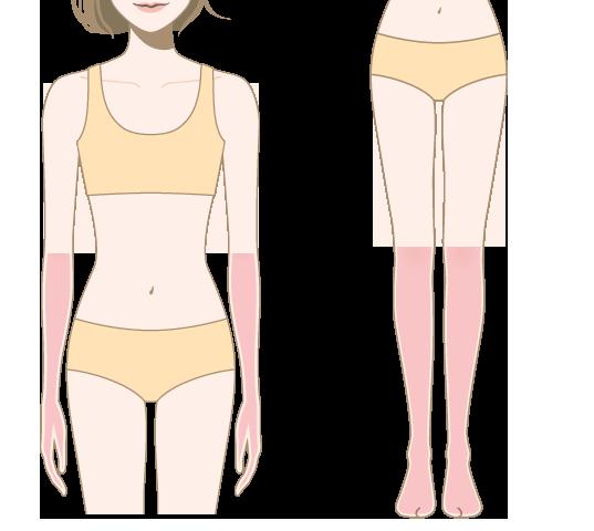 クララ美容皮膚科の手足セット脱毛照射可能パーツ
